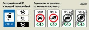 В России появятся дородные знаки для ТС на эл ...