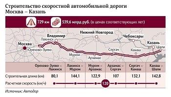 Стал известен маршрут еще одной платной трассы в России
